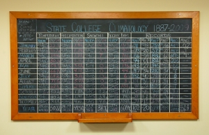 DSC_5265 sm chalkboard climatology chart